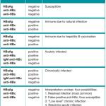 5 panel test intepretation