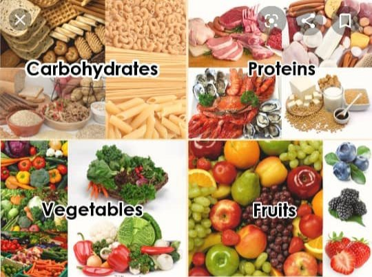 Nigerian foods and their glycemic index
