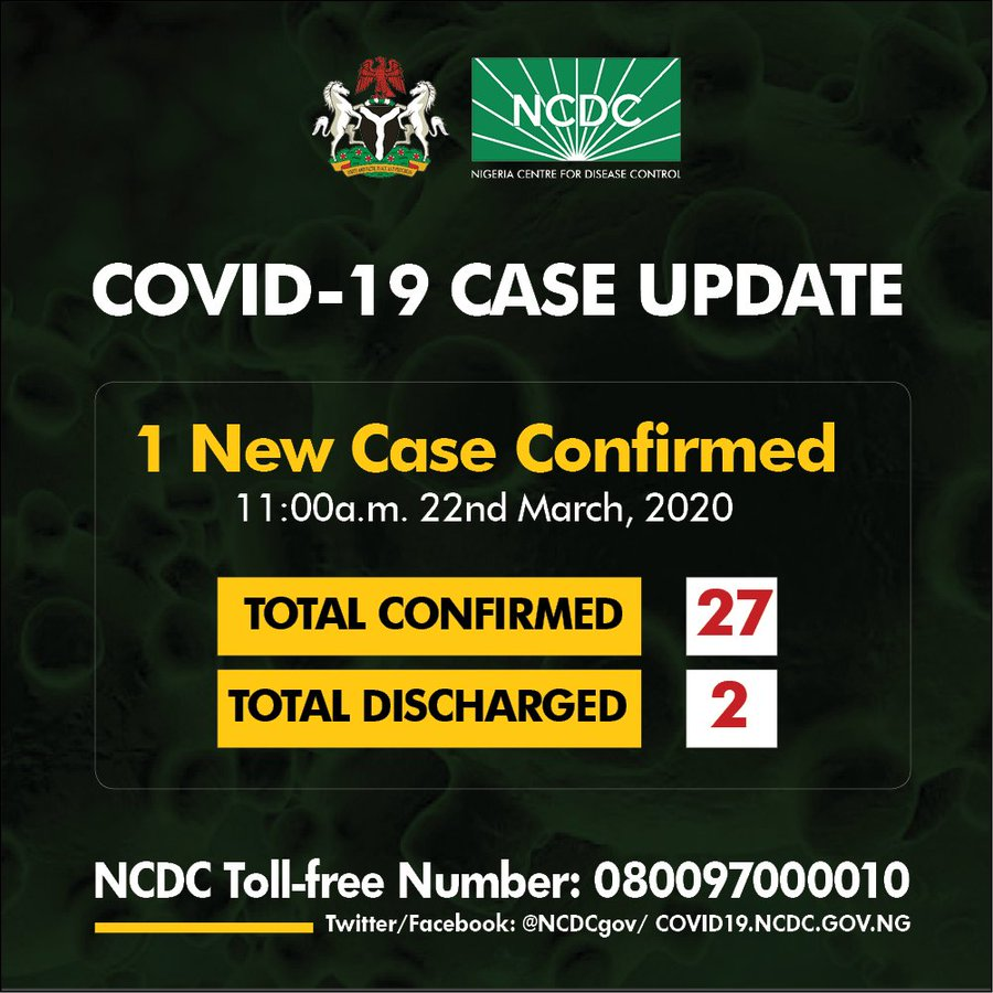 Coronavirus: Another case confirmed in Abuja, 4 cases now in FCT